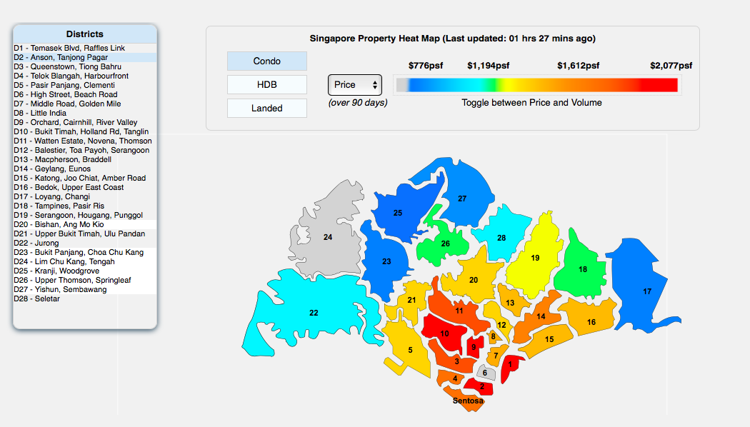 Steps to Create a Map of Singapore Districts