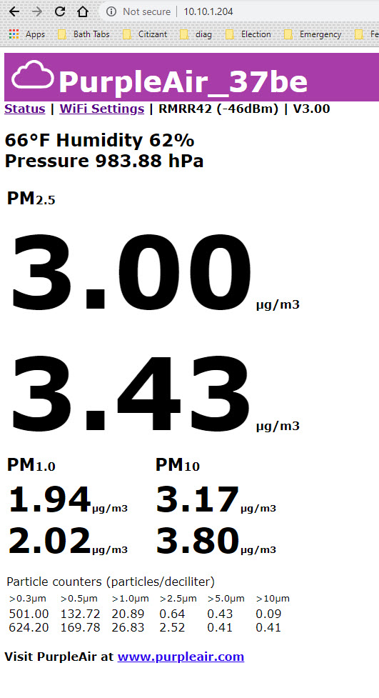 Adventures in Home Automation: Monitoring air quality with Purple Air