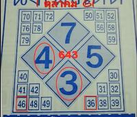 Thai Lotto 123 Win Tip