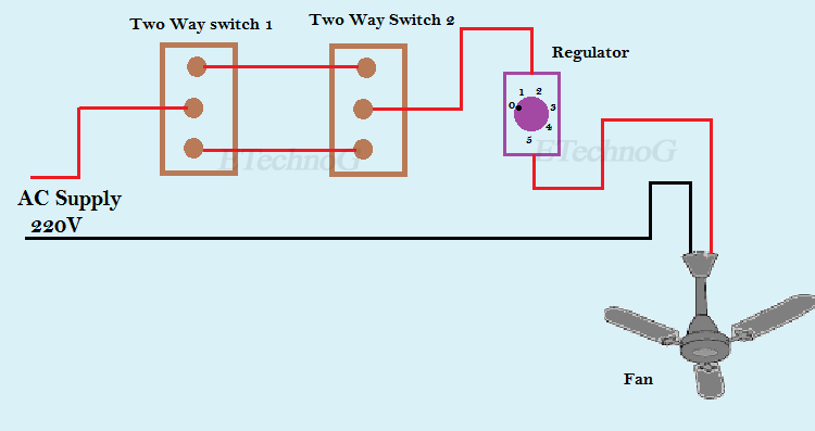Fan Regulator Connection Diagram And Internal Circuit Explanation Etechnog