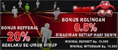 Uang Asli ketika ini sepertinya kian marak peminatnya Info Cara Melihat Kartu Lawan di Poker Domino Onlie RubyQQ