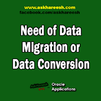 Need of Data Migration or Data Conversion, www.askhareesh.com