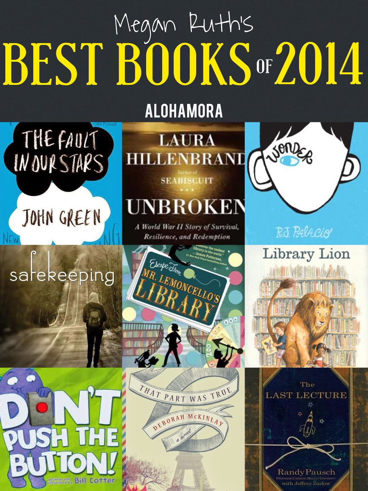 Best Books of 2014 according to Megan Ruth, a librarian, mom, and reading fanatic.  The very best books I read this year from picture books to childrens/juvenile literature, YA Literature/Teen Reads, Adult Literature, and Non-Fiction books. Funny, sweet, emotional, inspiring books. Alohamora Open a Book http://alohamoraopenabook.blogspot.com/