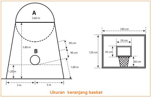 Ukuran dan Gambar Keranjang Basket
