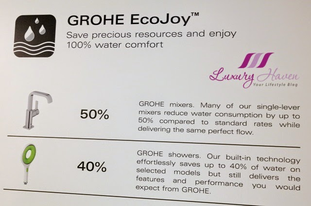 grohe echojoy water saving technology cistern review