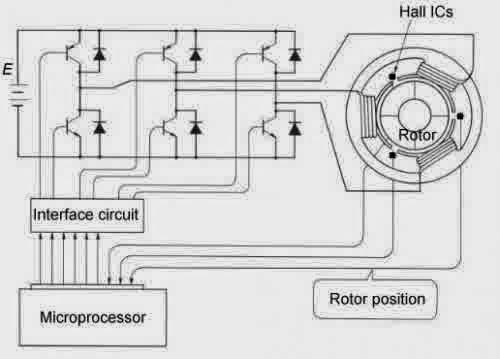 Membaca Skema Cara Kerja Kontroller Bldc Motor Listrik Electric