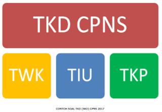 [DOWNLOAD] Contoh Soal TKD (SKD) CPNS 2017