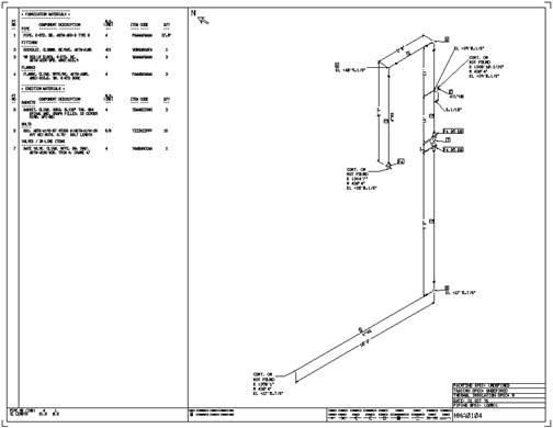 CAD CAE Basics: MTO creation in AVEVA PDMS