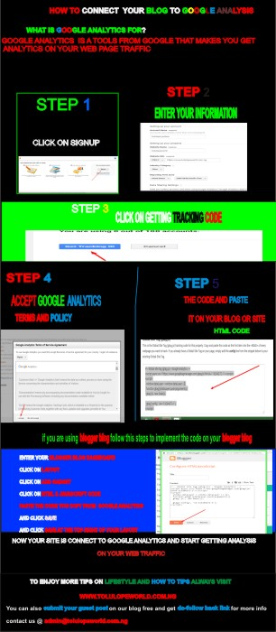 google analytics for blogger blog infographic