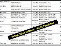 """Rekap Pendaftar CPNS Kab. Solok Selatan - 4.164 Pendaftar """"SEMUA ADA DISINI"""""""