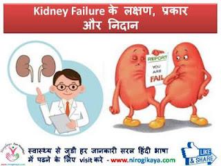 kidney-failure-symptoms-diagnosis-in-hindi