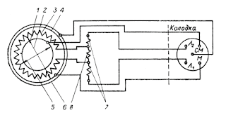 Принципиальная схема дистанционной приставки к уровнемеру типа УДУ
