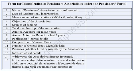 form-of-identification-of-pensioners-associations
