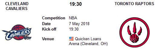 Cleveland Cavaliers vs Toronto Raptors en VIVO