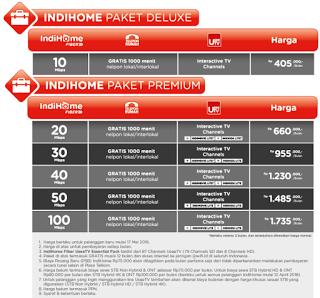 Daftar Harga Paket IndiHome 2016 Terbaru