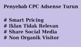 penyebab cpc/ bpk adsense turun/ rendah