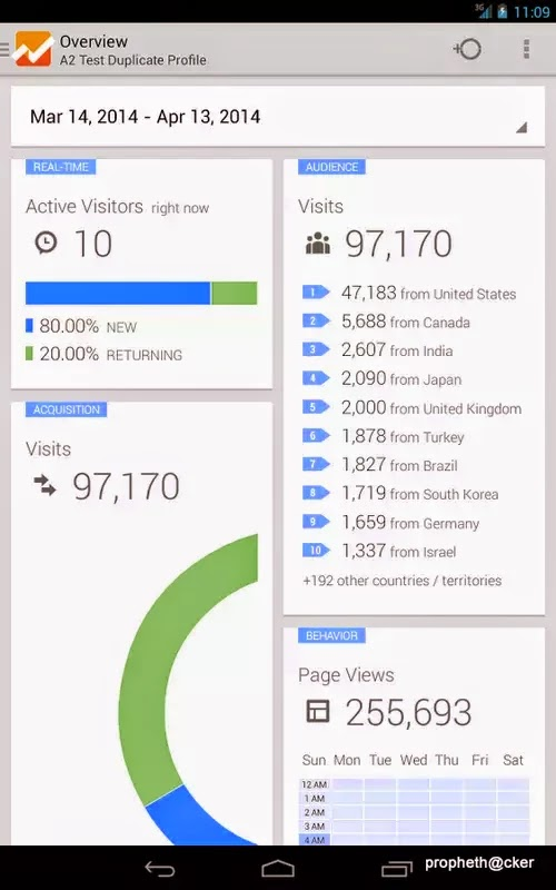 google analytics for android