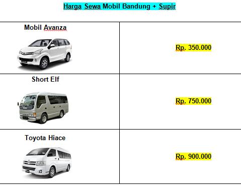 harga rental mobil bandung