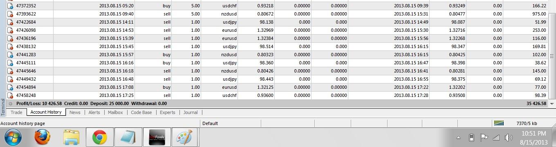Binary options sk