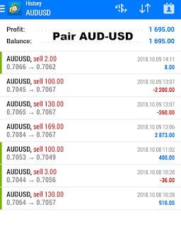 prediksi analisa hasil sinyal jurnal belajar trading saham forex rahasia profit konsisten.
