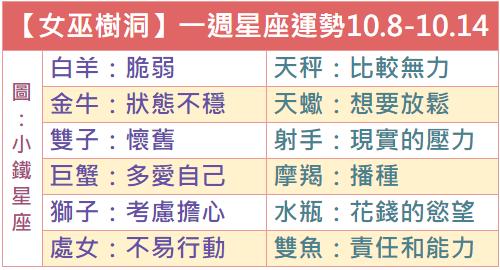 【女巫樹洞】一週星座運勢2018.10.8-10.14