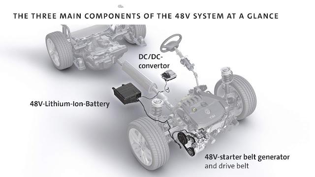 VW Golf 2020 (mk8)