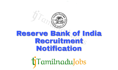 RBI Recruitment 2018 Notification ex-servicemen only