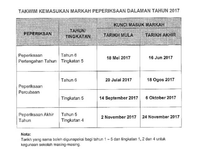 Takwim Tarikh Kemasukan Markah Peperiksaan SAPS 2017