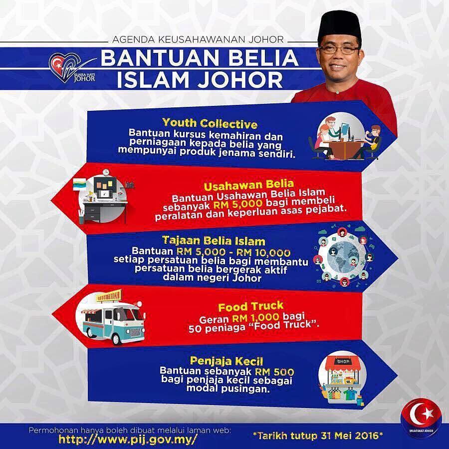Bantuan Belia Johor 2016 Online