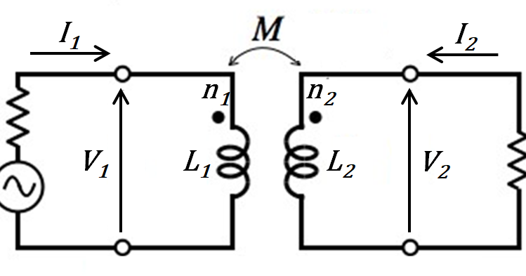 MY HOBBIES AND STUDIES: Design of impedance matching