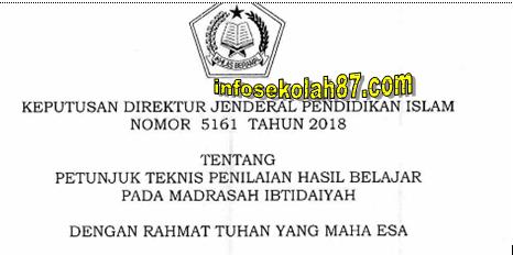 Download Juknis Penilaian Hasil Belajar Madrasah Jenjang MI MTs Dan MA