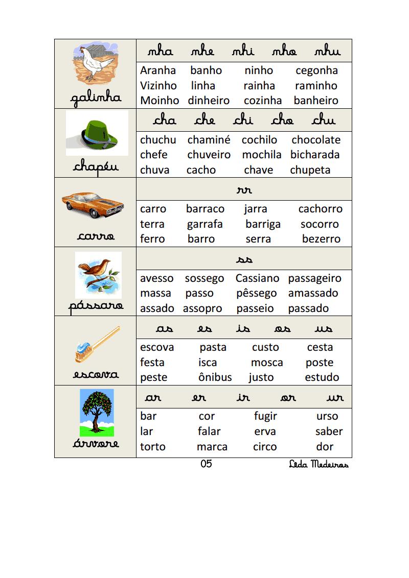 palavras com as, es, is, os, us