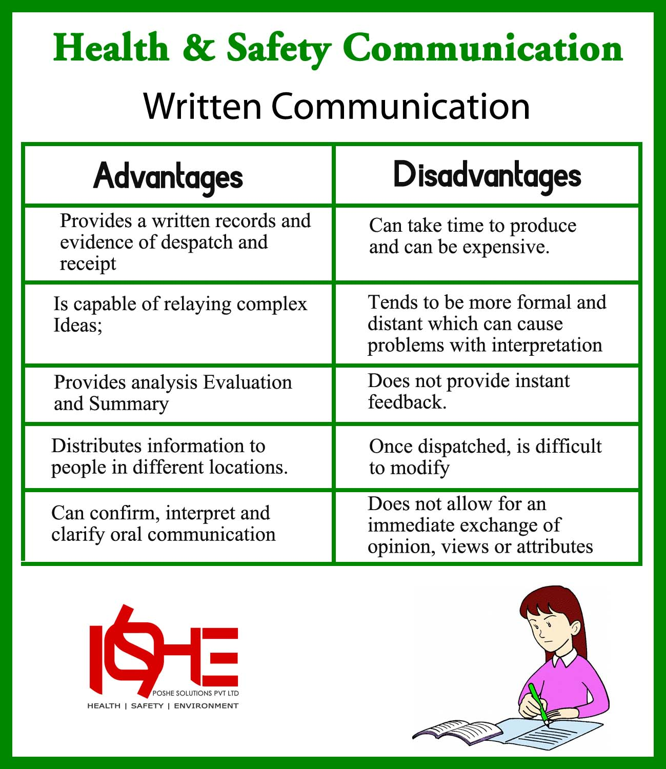 Advantages and disadvantages of modern communications