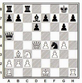 Posición de la partida de ajedrez Shagalovitsch - Gufeld (URSS, 1967)