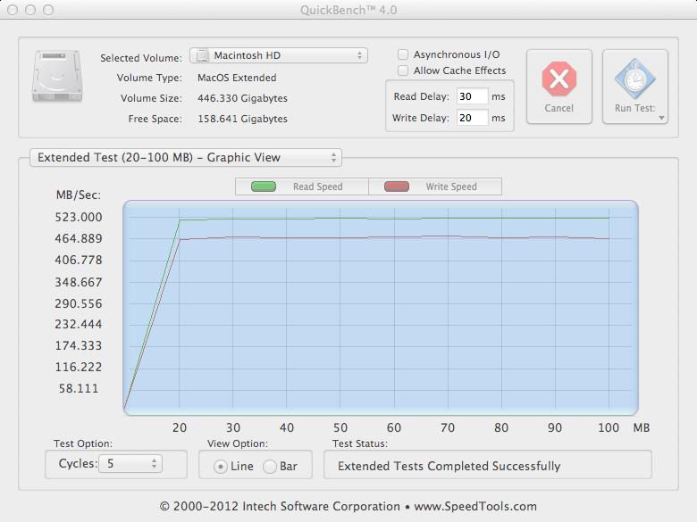 Mac OS X, Bootcamp, Virtual Machines and SSD Performance