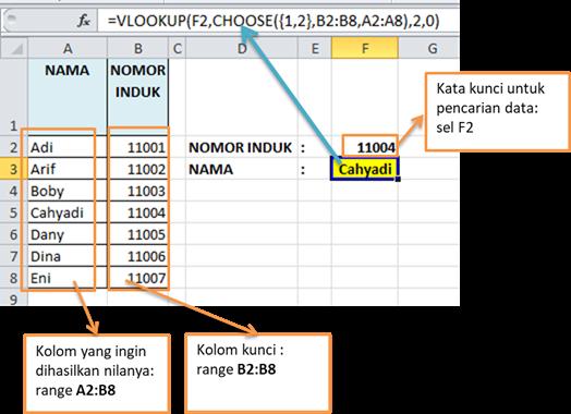 Contoh Rumus Excel VLOOKUP dari Kanan Ke Kiri