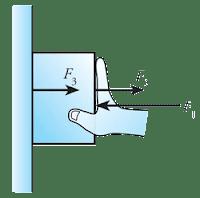 pasangan aksi-reaksi hukum 3 newton