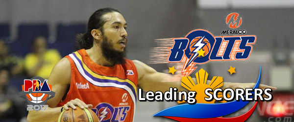 List of Leading Scorers: Meralco Bolts 2016-2017 PBA Philippine Cup