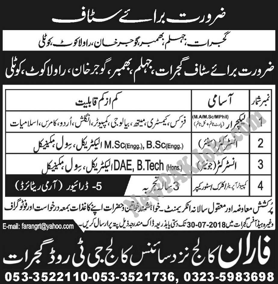 Latest Jobs in Gujrat