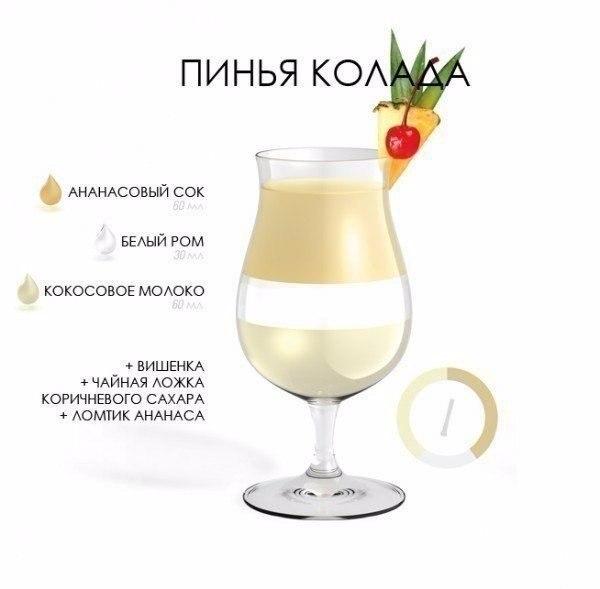 рецепты коктейлей алкогольных цены