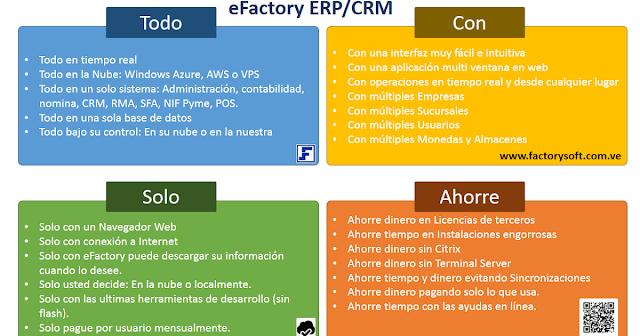 Software ERP en la nube para Ecuador, Costa Rica y Panamá con Facturación Electrónica 2019