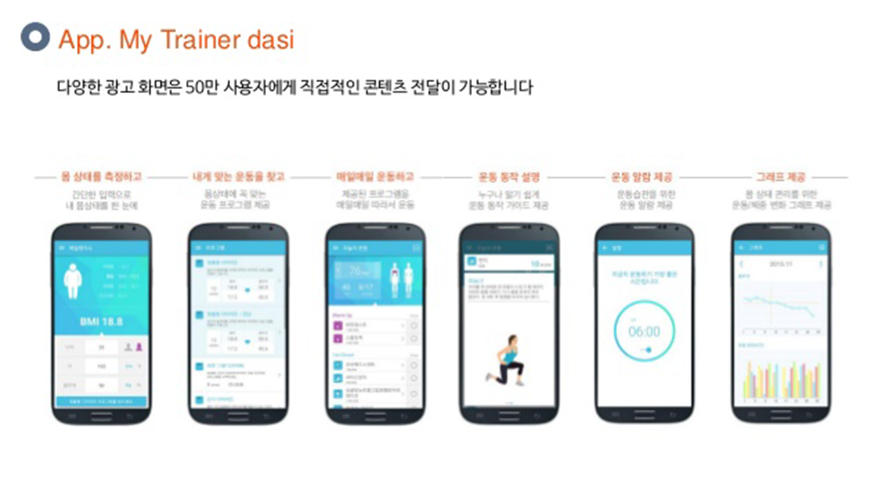 Fitness App Android 2018