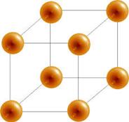 Primitive Unit Cells