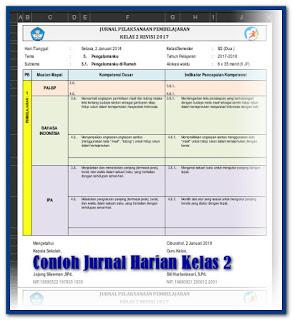 Contoh Jurnal Harian Kelas 2 Semester 2 Kurikulum 2013 Model Revisi Terbaru