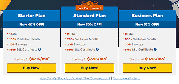 HostGator WordPress Website Hosting