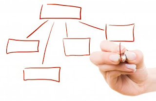 Pengertian UML, Metode Penggunaan, dan Activity Use Case Diagram_
