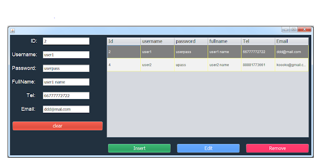 java inventory system - manage users