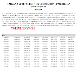 Haryana JBT Result 2015 on 14th July 2015