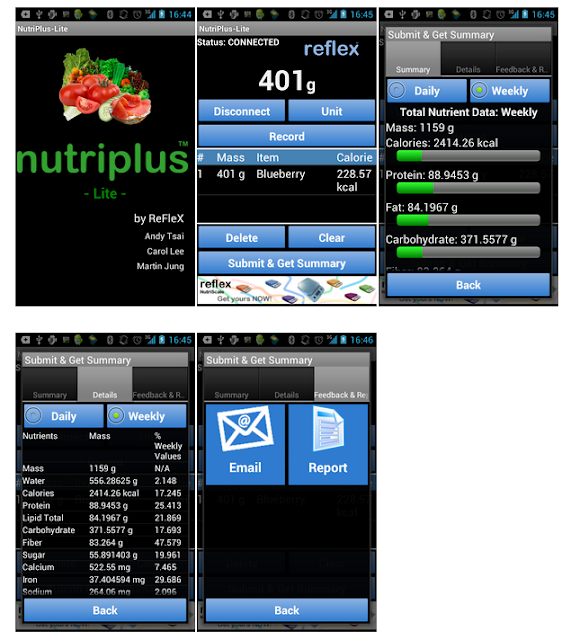NutriPlus app for NutriCrystal Scale