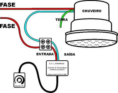 Chuveiro Dando Choque Ligue(71)99111-2954 Salvador-BA